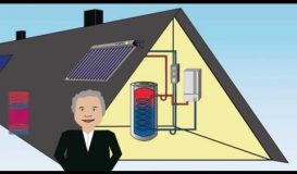 Funktionsweise des AquaSolar Systems von Paradigma